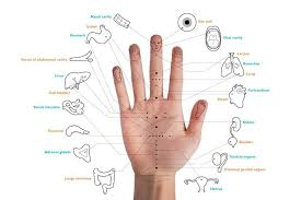 Korean Acupressure Chart Hand Acupuncture Points Chart Acupuncture Acupuncture