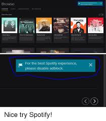 Spotify Hip Hop Charts