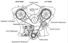 87 mitsubishi timing belt diagram images gallery