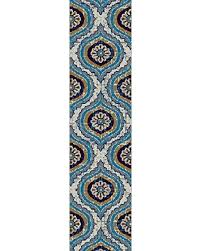 2x8 runner rug. Modern Area Rugs Blue Hallway Runner Rug 2x7 For 2x8 X