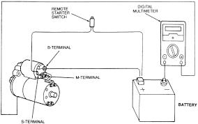 mercruiser starter wiring diagram Ford Starter Motor Wiring Wire Ford Starter Solenoid Diagram