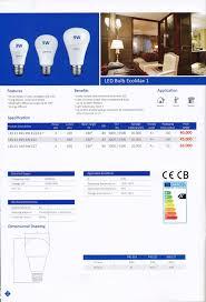 Bảng Giá Đèn Led OPPLE, Catalogue đèn led OPPLE Tp HCM