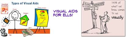 Visual Learning Strategies Visual Aids Learning Strategies For Ells