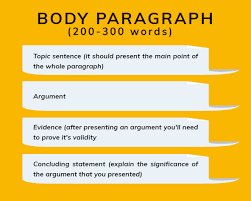 1000 word essay writing guide with