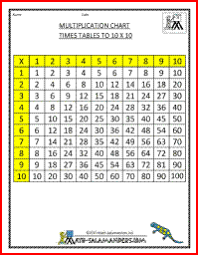 Times Table Chart Up To 10 Multiplication Chart Up To 10 A Printable Multiplication