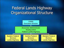 Central Federal Lands Organization Chart Federal Lands Highway Program Scott Johnson Office Of