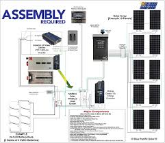 grid tie solar wiring diagram collection configuration overview f grid micro s for cabin or wiring