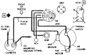 1998 chevy s10 fuel line diagram best of repair guides vacuum blazer forums · starter solenoid wiring diagram chevy inspirational wiring a switch to starter solenoid dodge · 1998 chevy s10 fuel