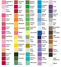 Wall paint colours names  Picture Perfect Interiors and Exteriors for your  Complete Home