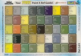 Humbrol Paint Conversion Chart Revell 64 Exhaustive Airfix Paint Numbers Chart