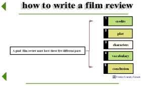 writing esl resources how to write a film review xtec es
