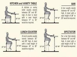 Standard Kitchen Table Sizes Kitchen Table Height Standards Best Kitchen Ideas 2017