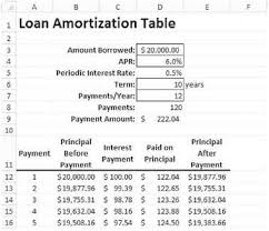 Solved Paying Back Student Loans Iithe Minimum Monthly Payment