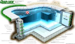 3d Swimming Pool Design Software Unique Software Amazing Drawing
