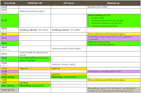 plan daily schedule eucaari 2008