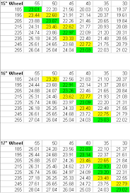 Tire Height Chart 17 Tire Size Vs Wheel Diameter Mr2 Spyderchat