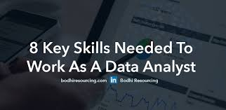 Preferred Skills List 8 Key Skills Needed To Work As A Data Analyst Bodhi Resourcing