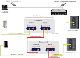 similiar rca surround sound system diagram keywords bose surround sound wiring diagram bose wiring diagram