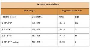 Bike Fitting Chart Giant Bike Size Chart Australia Bedowntowndaytona Com