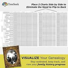 15 Generation Pedigree Chart Blank Genealogy Forms Ancestry Family History 15 Generation