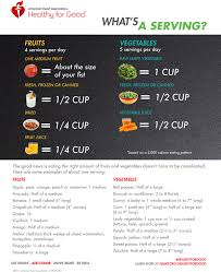 Food Portion Size Chart Fruits And Vegetables Serving Sizes American Heart Association