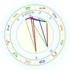 Hemsworth Liam Astro Databank