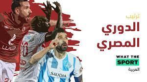 جدول ترتيب الدوري المصري الممتاز فوز الاهلي - واتس كورة