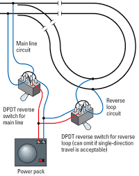 how to wire a layout for two train operation modelrailroader com basicreverseloopwiringthisdiagramshowsthewiringneededtoconnectadcreverselooptoasinglepowerpack