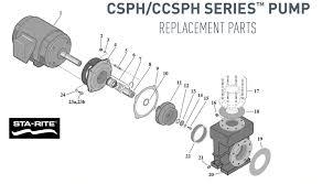 "sta rite pump wiring diagram collection sta rite pump parts sta rite csph ccsph seriesâ""¢ pool pump parts sta rite pump parts diagram"
