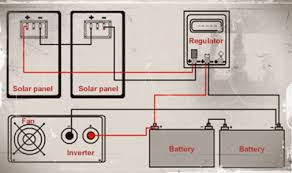 volt energy solutions pv series connection