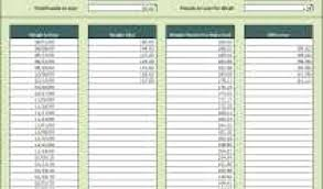 Weight Loss Challenge Spreadsheet Valid Weight Loss Challenge Template Weight Loss Challenge