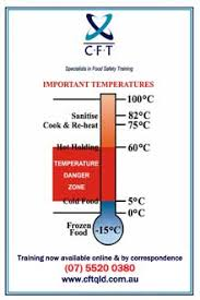 Safe Food Temperatures Chart Uk 68 Qualified Food Safety Danger Zone Chart