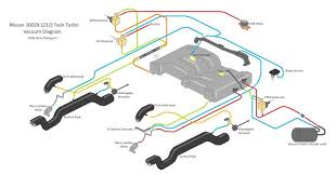 nissan 300zx engine diagram nissan wiring diagrams