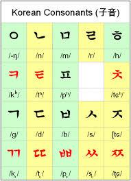 Cute Linguistics Korean Hangul A Featural Alphabet