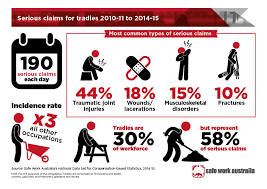 infographic serious claims for tras as a jpg 97 01 kb