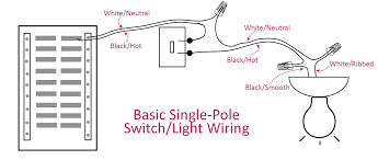 How To Wire A Single Light Switch Electrical Basics Wiring A Basic Single Pole Light Switch