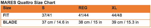 Mares X Stream Size Chart Mares Avanti Quattro Plus Open Heel Fins