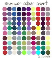 Fat Fashionably Artistic Teacher Seasonal Color Analysis