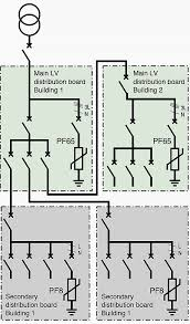 surge arrester wiring wire center \u2022 surge diverter wiring diagram installation diagram for several surge arresters in cascade energy rh pinterest ie cbi surge arrester wiring diagram lightning arrester wiring diagram