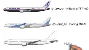Boeing Aircraft Size Chart Size Comparison Of Boeing Airplanes