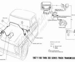 19 nice ford f650 starter wiring diagram pictures tone tastic ford f650 starter wiring diagram 1994 ford f150 starter wiring wire center u2022 ford starter
