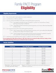 Eligibility Family Pact Program Eligibility Requirements