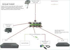 hdtv direct tv wiring diagram wiring diagram basic direct tv cable connection diagram wiring diagram experthdtv direct tv wiring diagram 5
