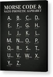 The ipa column contains the symbol in the international phonetic alphabet, as used in phonemic transcriptions in modern english dictionaries. Morse Code And Phonetic Alphabet Acrylic Print By Mark Rogan