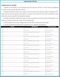 Free Template For Petition Signatures Astonishing Templates