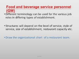 Organizational Chart Of A Food Service Establishment Introduction To Food And Beverage Management Ppt Video