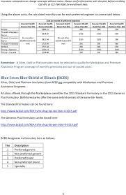 urant health platinum plan 002 atripla 600 51 60 60 50 truvada reyataz norvir 814 48