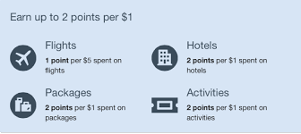 Expedia Launches Expedia Rewards The Points Guy