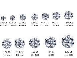 1 carat diamond size diamond carat diamond