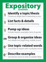 how to write an expository essay net expository there are three main types of expository essays scholarly writing